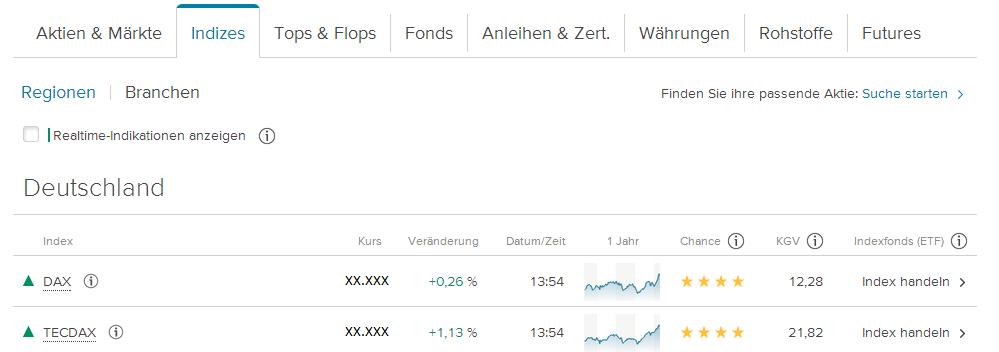 Wertpapierbereich EV Indizes.png