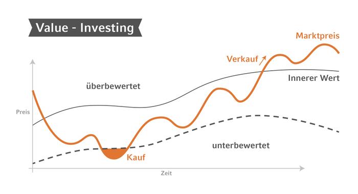Value Investing.jpg