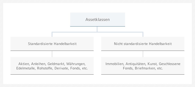 Asset-Allocation.jpg