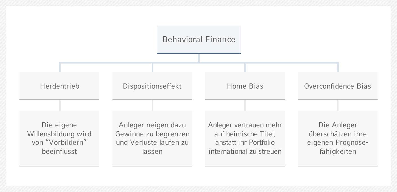 Behavioural-Finance.jpg