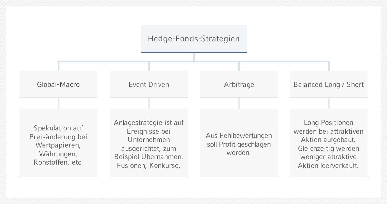 Hedge-Fonds.jpg