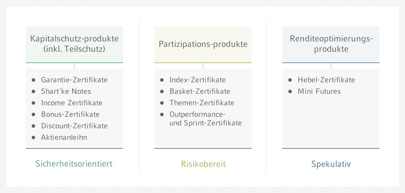 Bankleitzahl Consorsbank