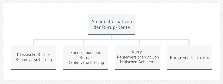 Ruerup.jpg