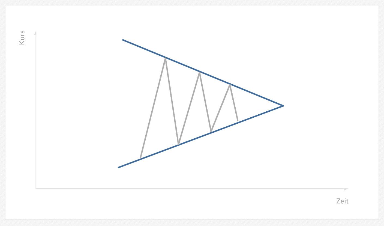 dreiecksformation.jpg